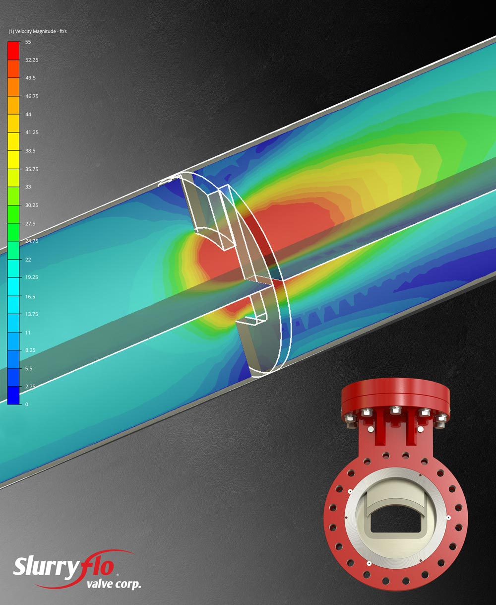 SlurryFlo engineers use CFD to simulate flow characteristics