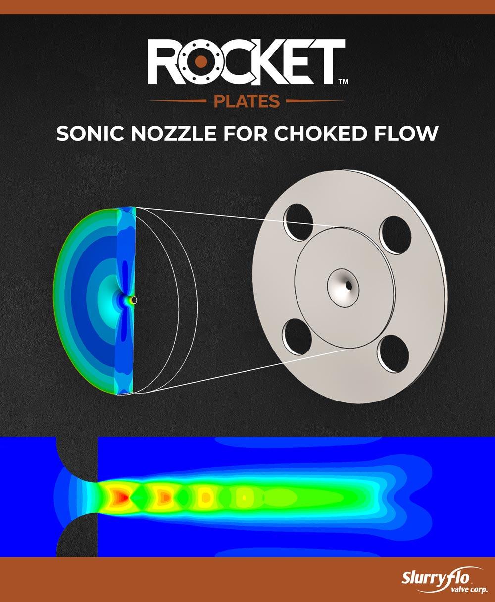 Custom Engineered orifice plate for choked flow