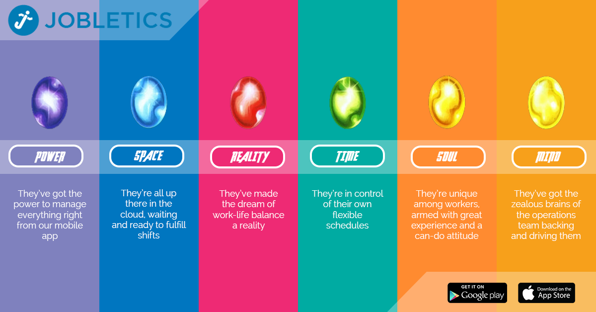 Six banners centered on the Infinity Stones from the Marvel Cinematic Universe, with descriptions of Jobletes' advantages.