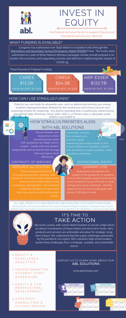 Thumbnail of Infographic for investing in equity using ESSER stimulus funds