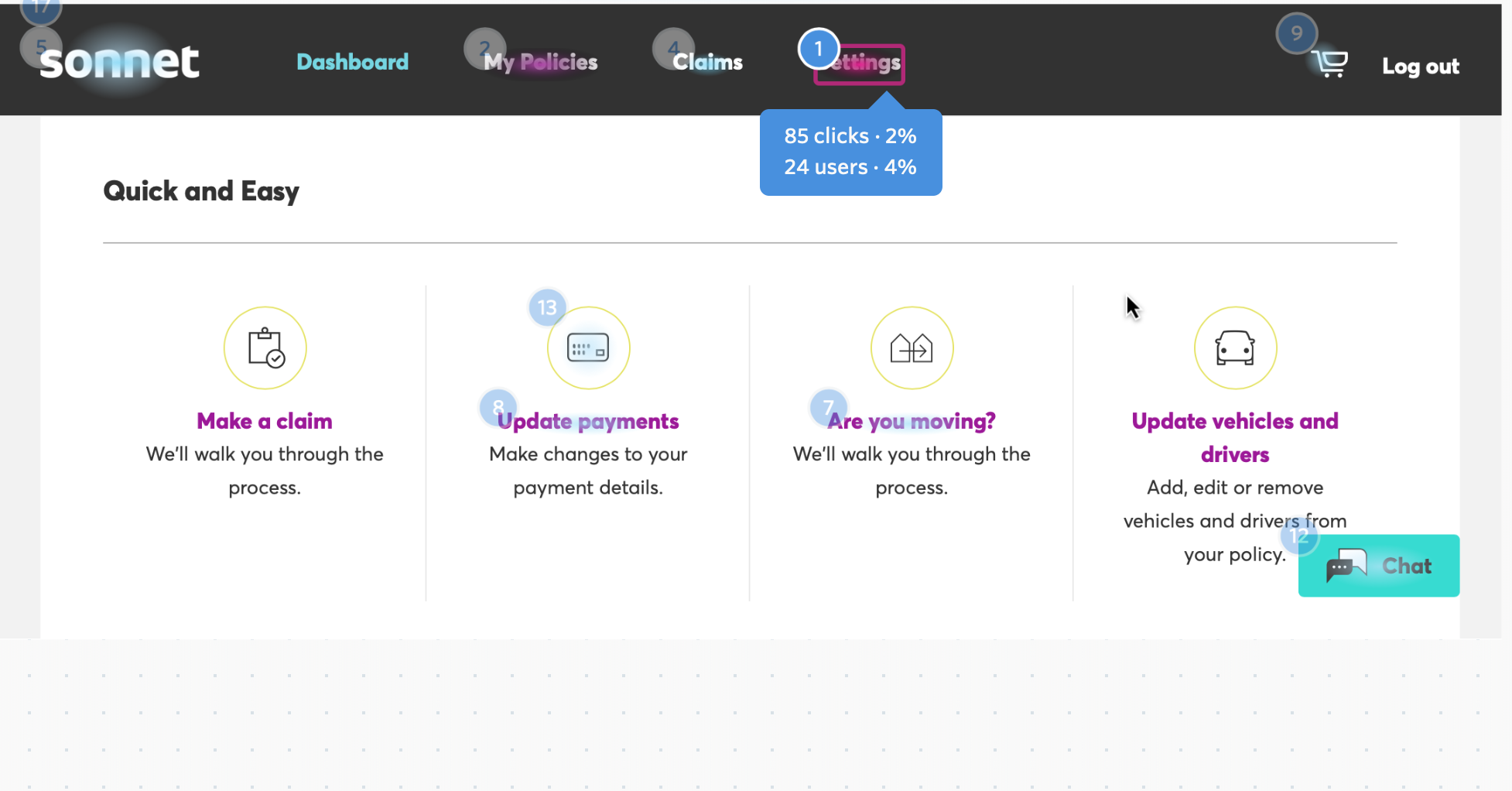 customer onboarding: frequency of visits from fullstory(desktop)