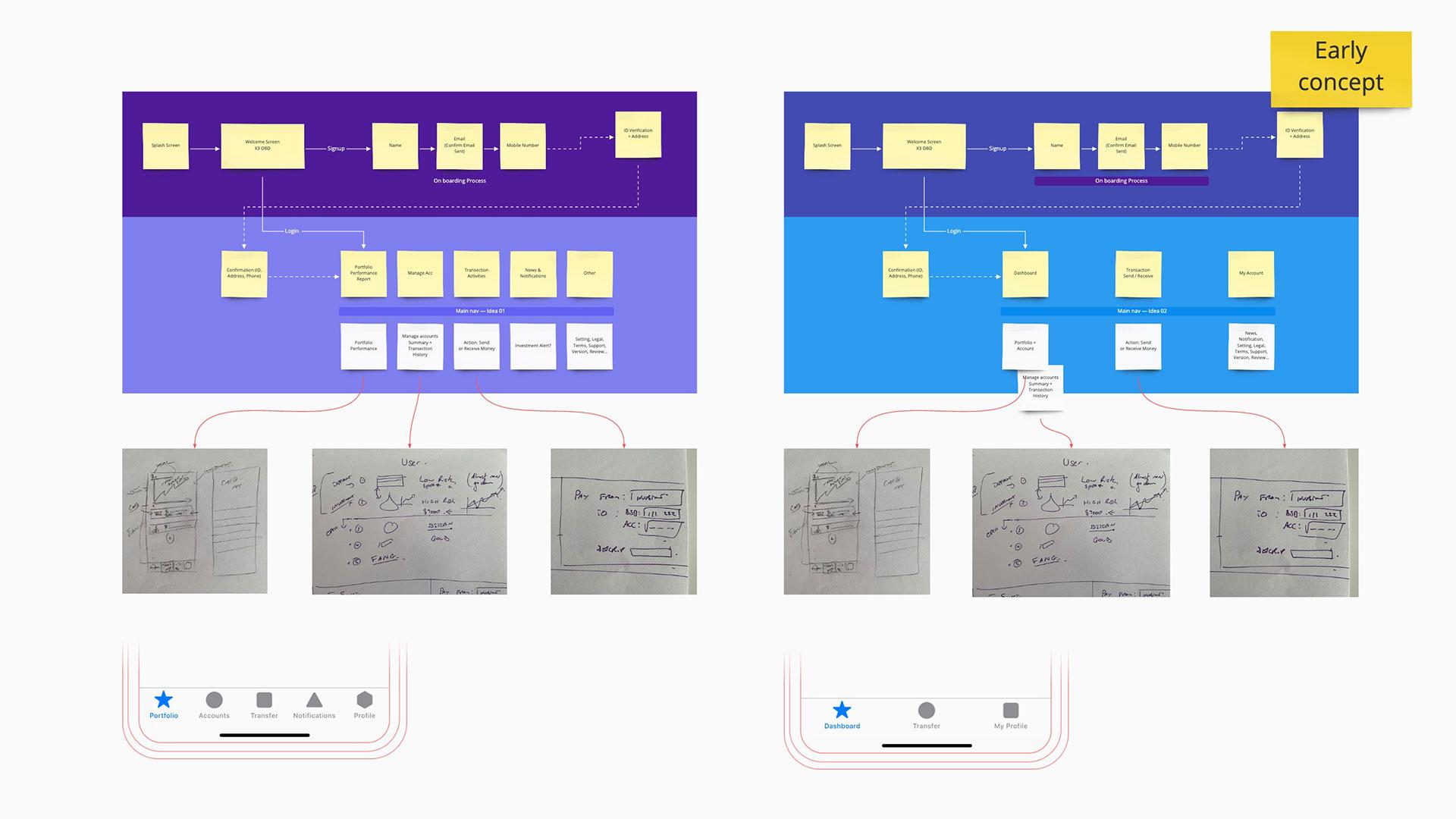 Cache mobile app design
