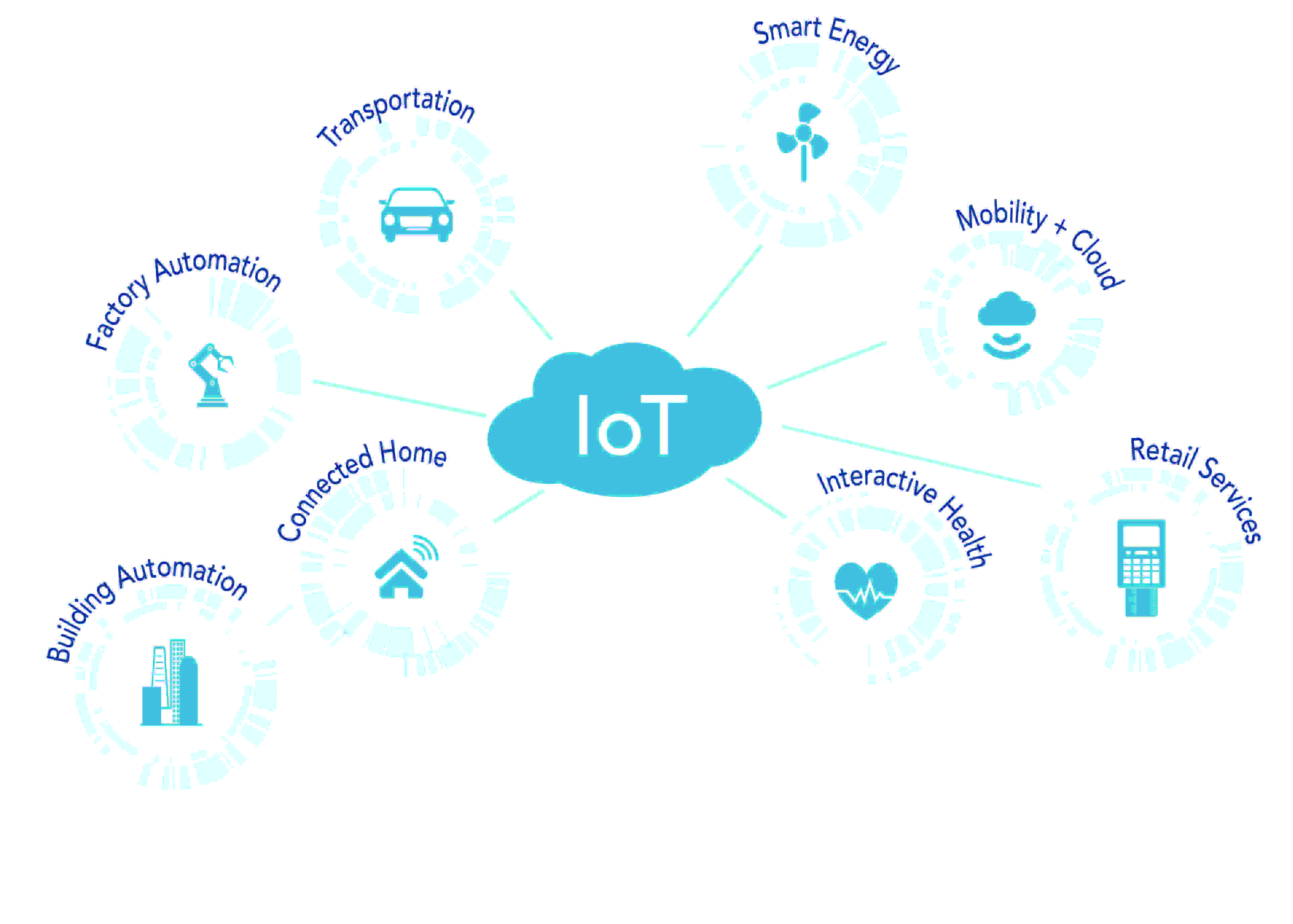 IoT Connectivity Creates New Capabilities For Smart Cities