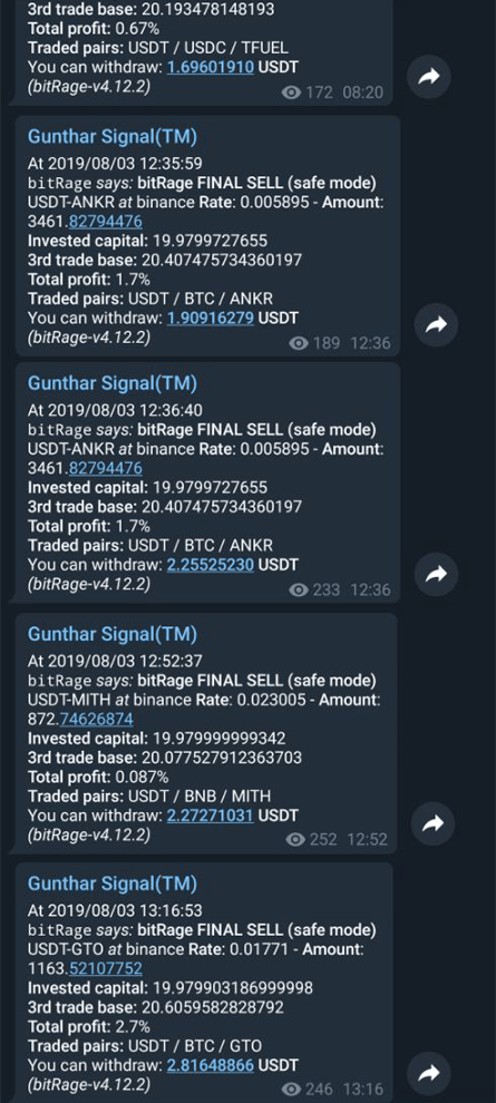 telegram signals