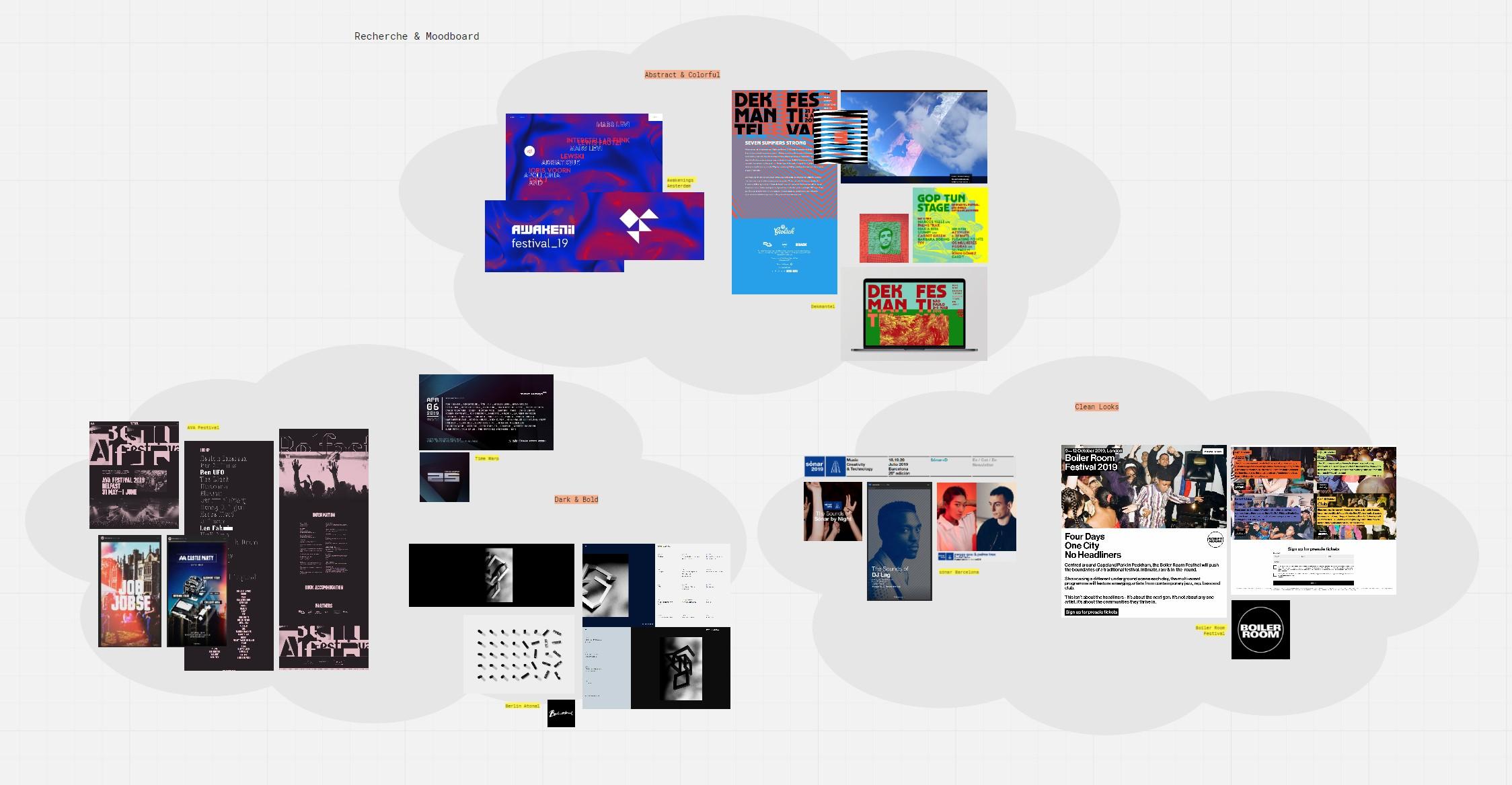 Eine erste Recherche ist nicht nur praktisch um sich inspirieren zu lassen sondern soll auch vermeiden, dass die spätere visuelle Umsetzung zu stark einer bereits bestehenden visual Identity ähnelt.