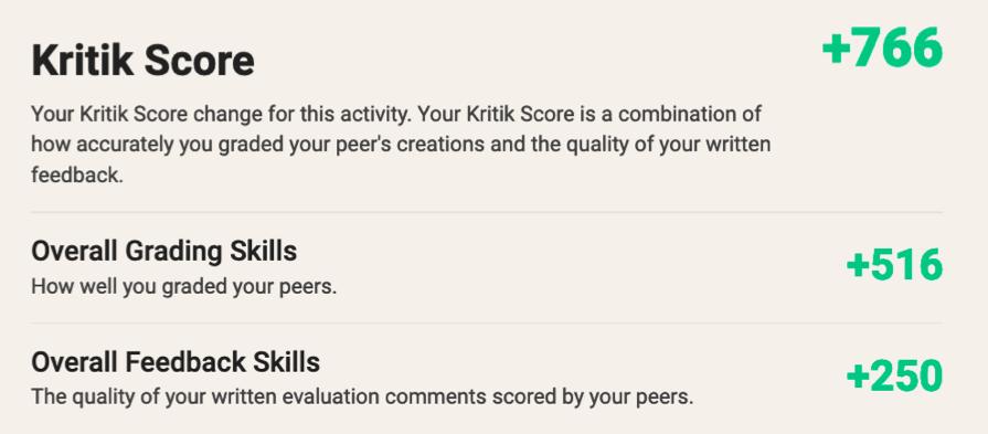 Kritik Score Points