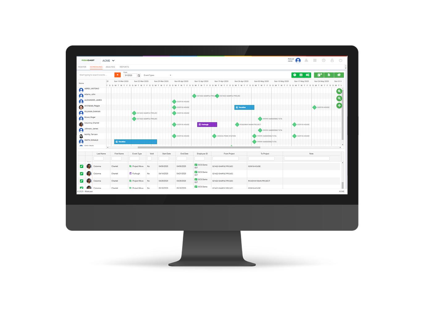 Riskcast's Manpower Tracking Capability