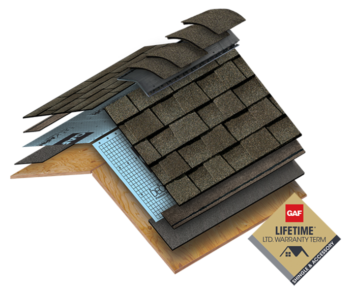 GAF Lifetime Warranty Roofing