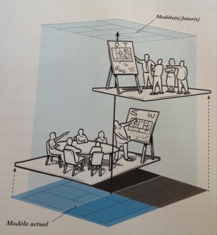 Redéfinir le collaboratif