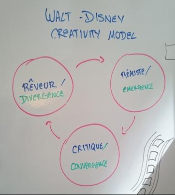 Comment Disney raconte une histoire...