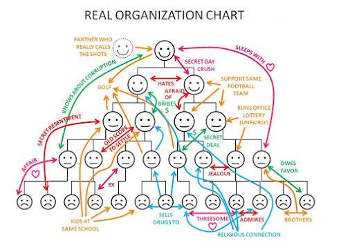 Et si les collaborateurs transformaient eux-mêmes l'entreprise ?