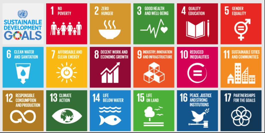 Sciences citoyennes et développement durable