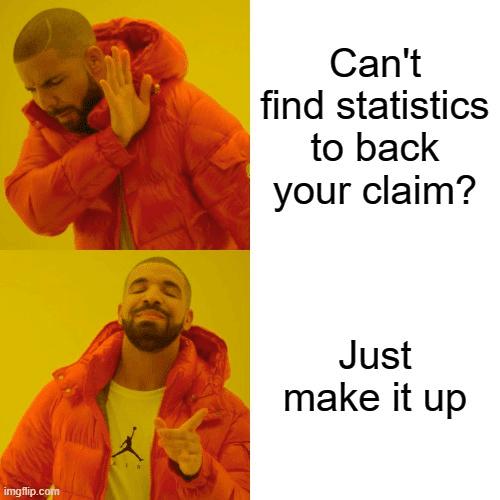 Don't use statistics meme