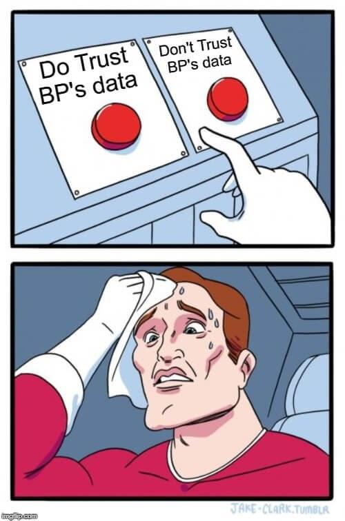 Trust BP meme