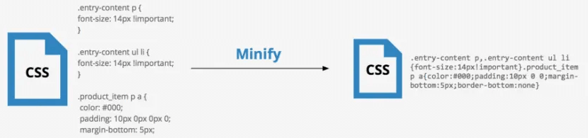 How minifying works