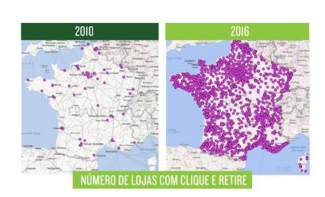Evolução dos supermercados clique e retire na França 2010-2016