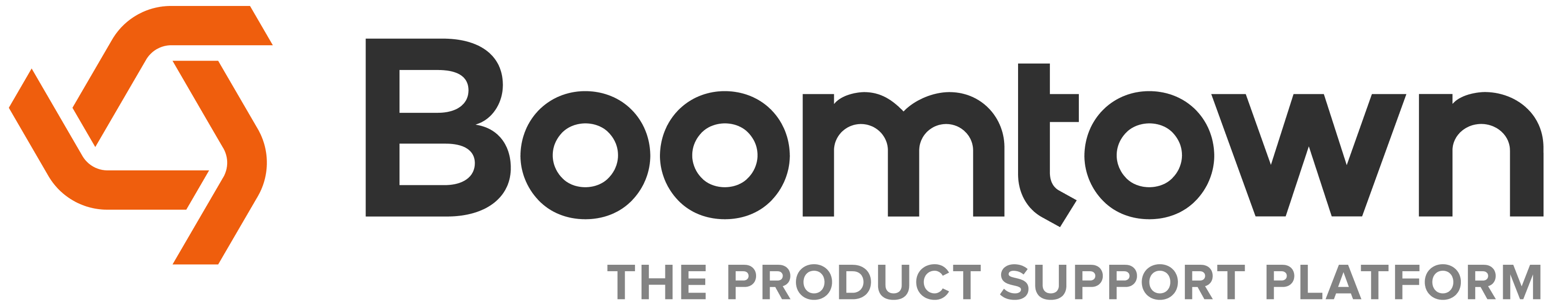 Boomtown: Product Support Platform