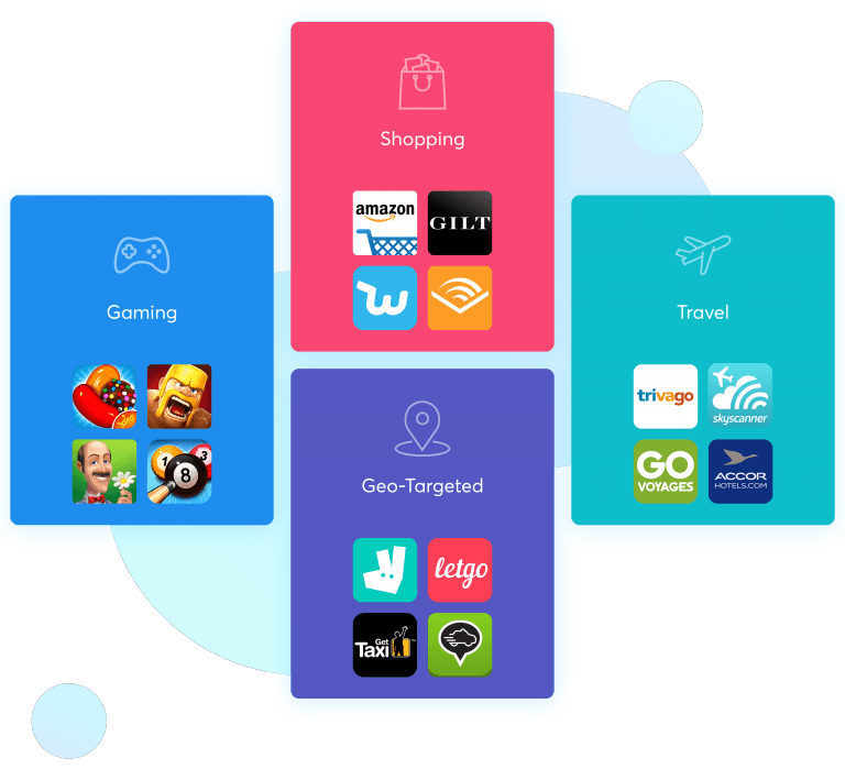 Different advertisers categories. Shopping : Amazon, Gilt, Wish and Audible. Gaming : Candy Crush, Clash of Clan, 8 Ball Pool and Gardenscapes. Geo-Targeted : Deliveroo, Letgo, Gett, Grab. Travel : Trivago, Skyscanner, GoVoyages and Accor hotels.com.