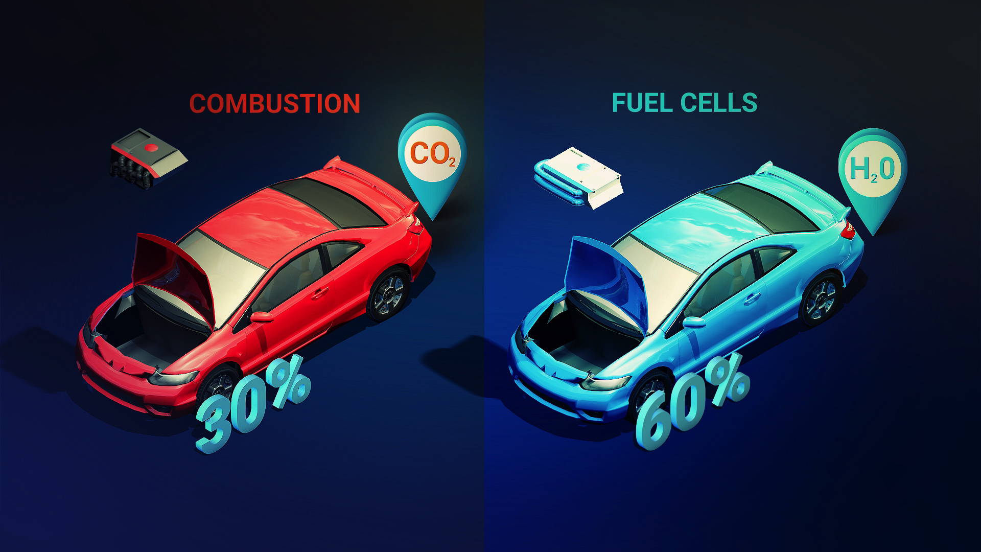 Hydrogen Fuel Cell Research hub