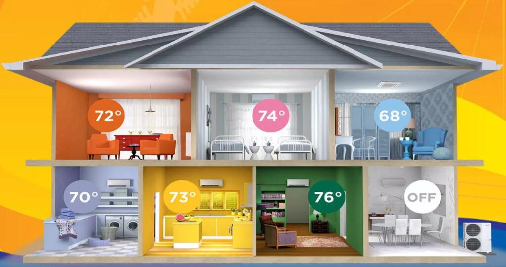 what is an hvac zoning system