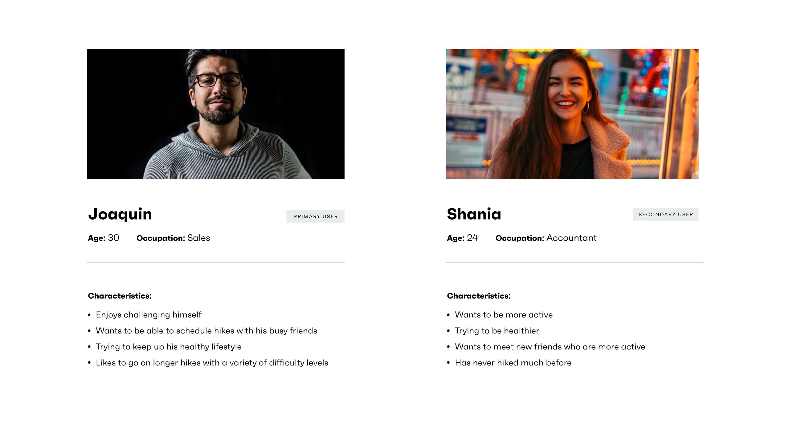 User persona profiles