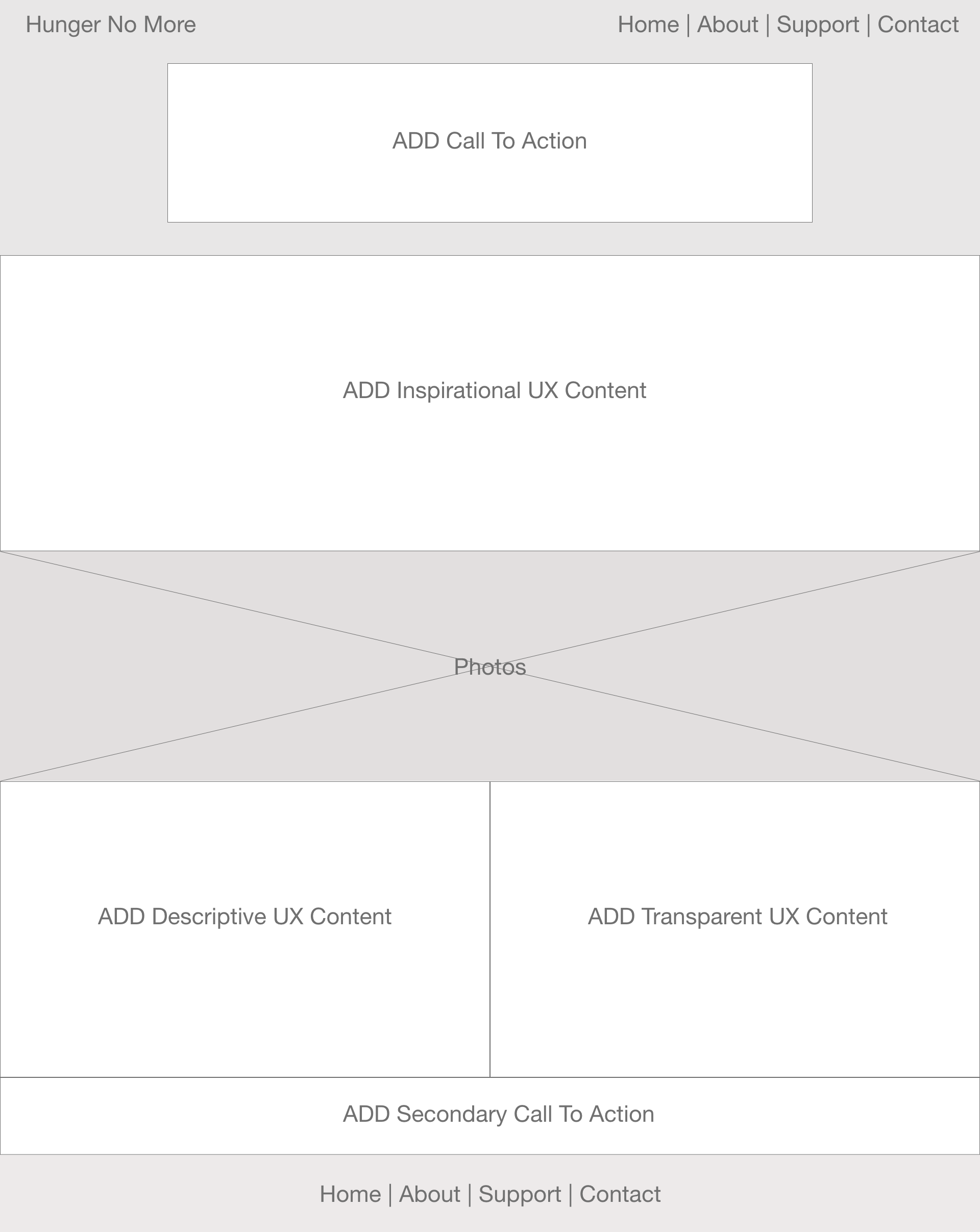 The wireframe of the home page.