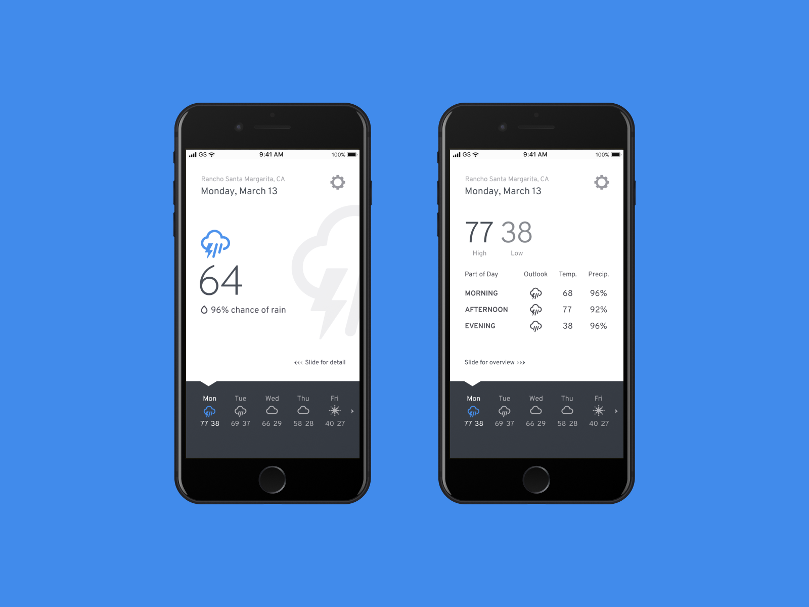 Two screens from the Weather App prototype.