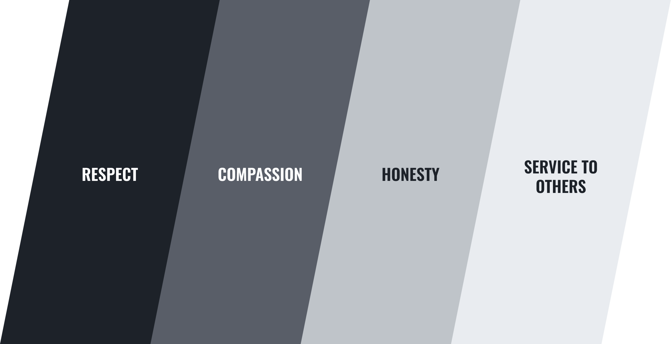 The values Hunger NoMore stand for.