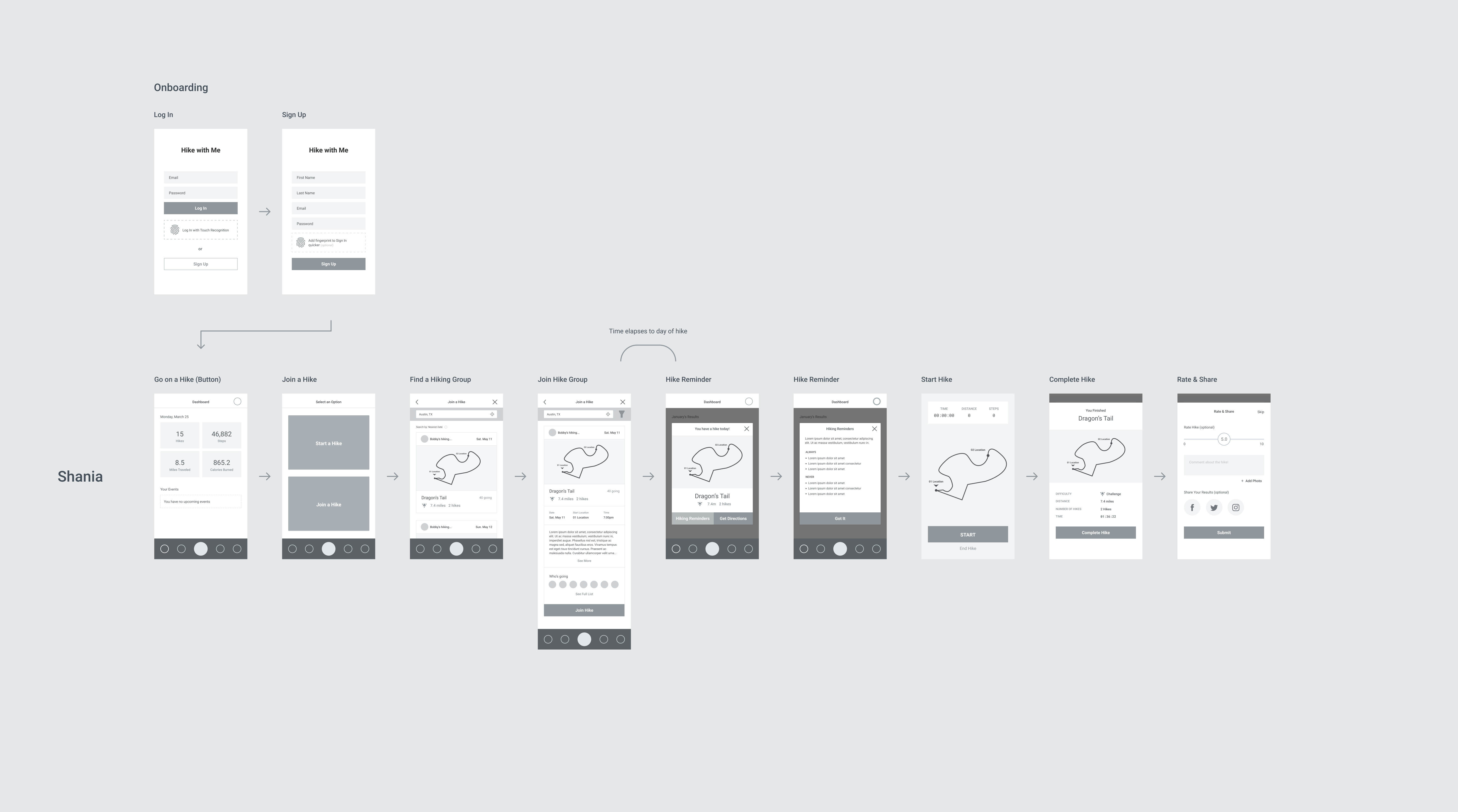 Wireframes of Shania's flow.