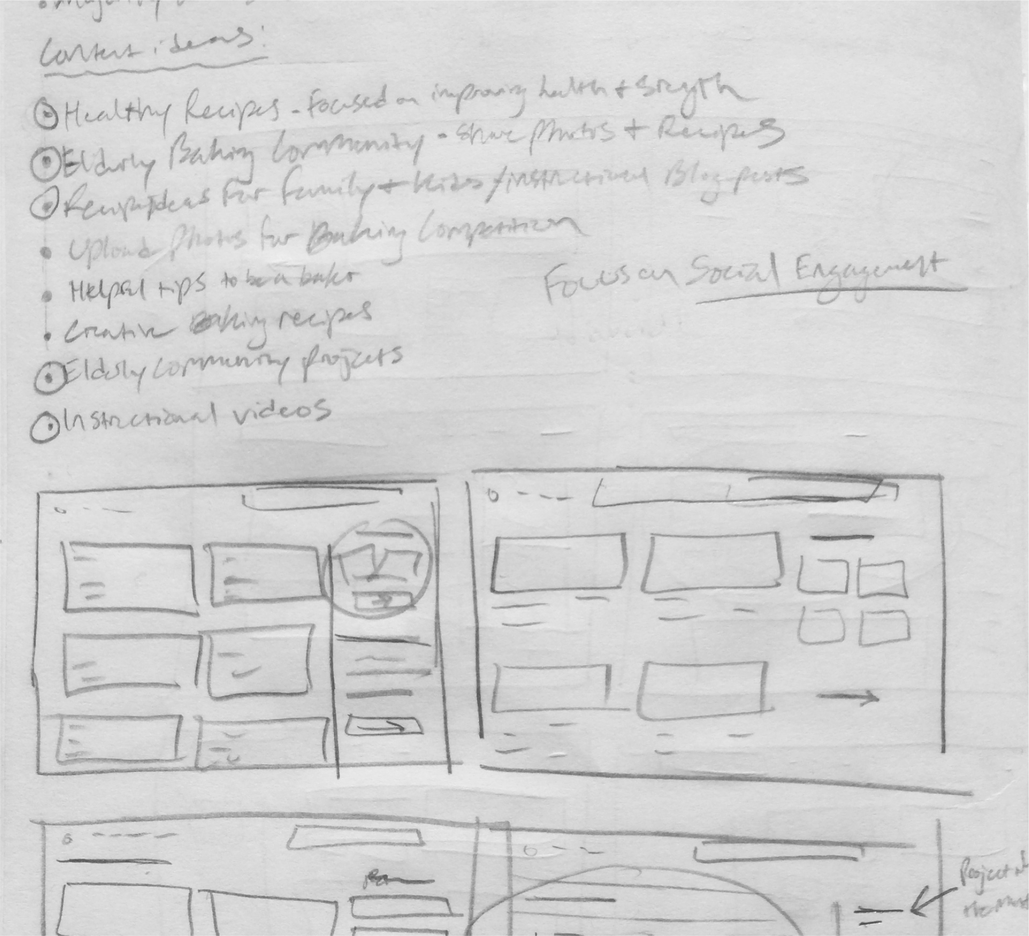 Iteration 2 sketches with notes on users.