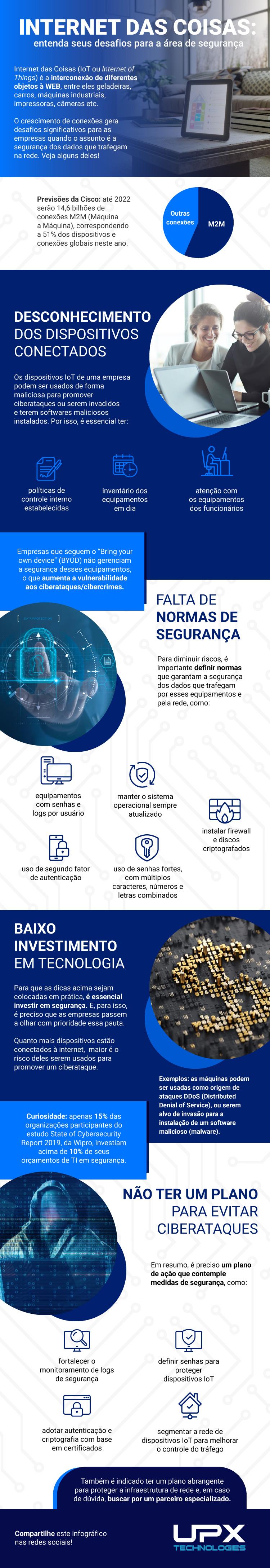 [INFOGRÁFICO] Internet das Coisas: entenda seus desafios para a área de segurança