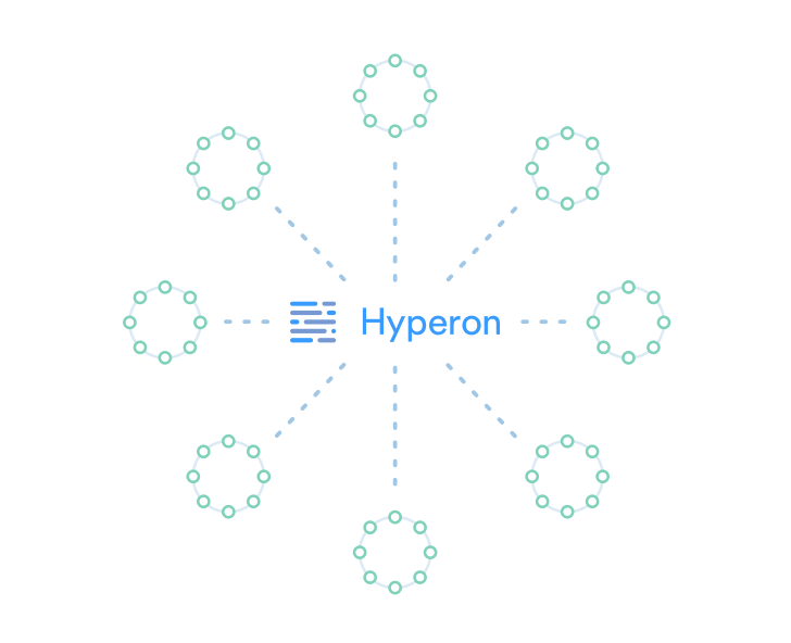 Business logic kept in Hyperon is easy to maintain