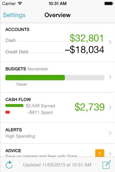 Mint mobile app overview