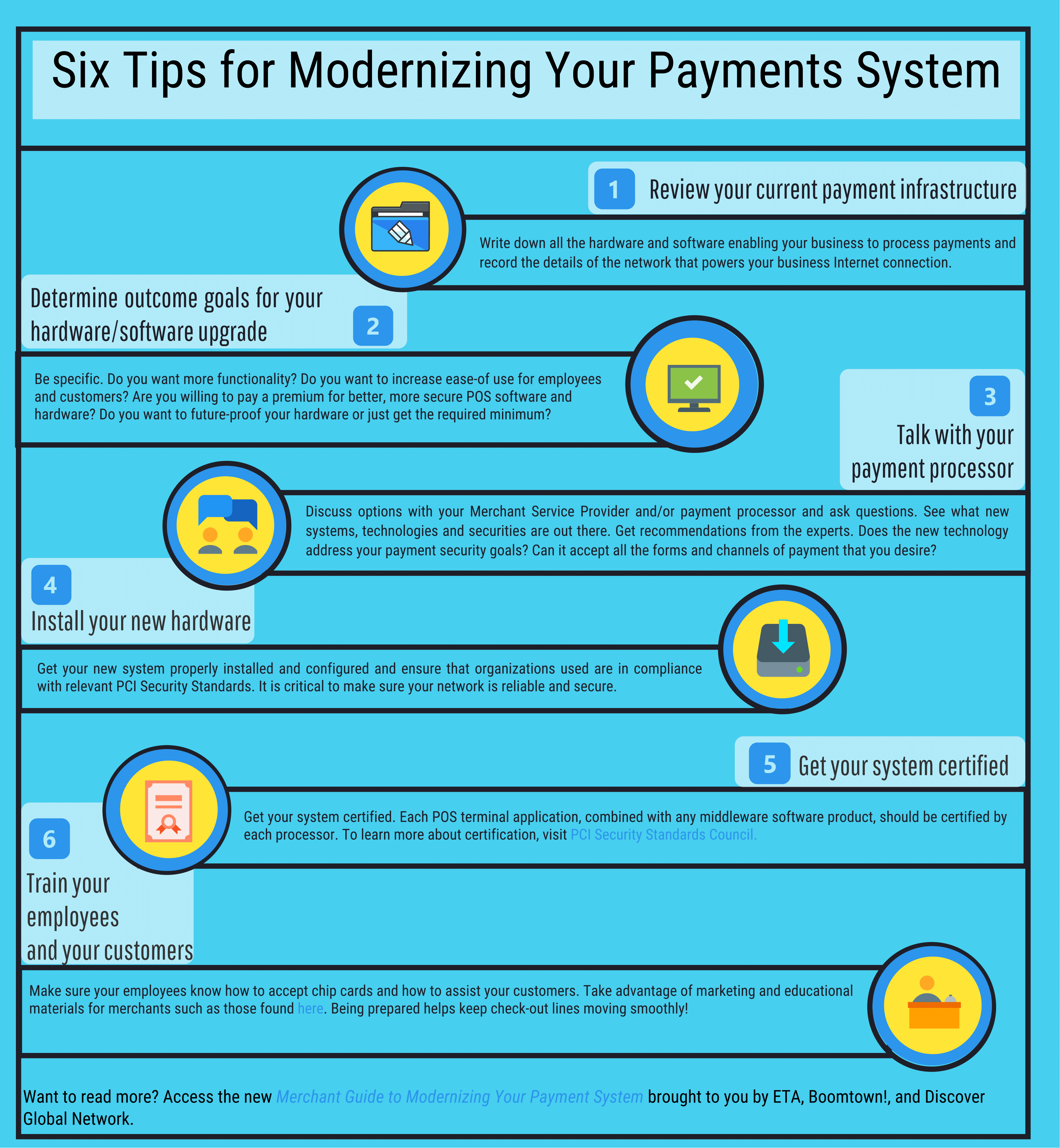 EMV Compliance: Merchant Guide to Modernizing Your Payment System