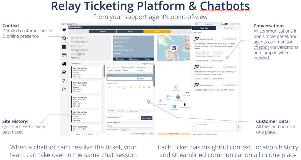 The Relay Ticketing Platform & Chatbots from your support agent's point-of-view.