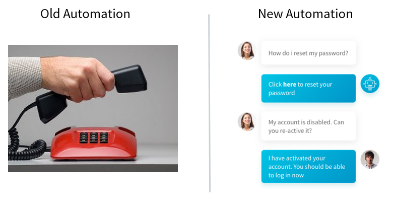 Automated Customer Service - Old vs. New