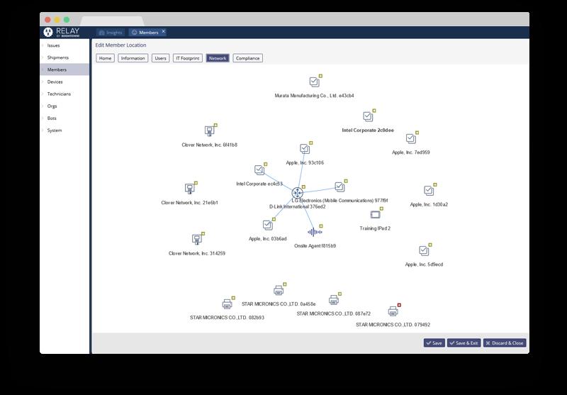 Technology Monitoring Network Map