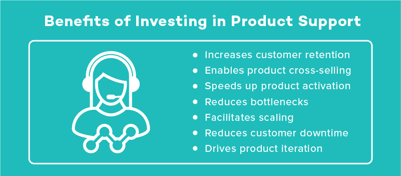 Who Should Invest in Product Support?