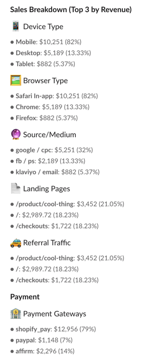 Shopify reporting sales breakdown