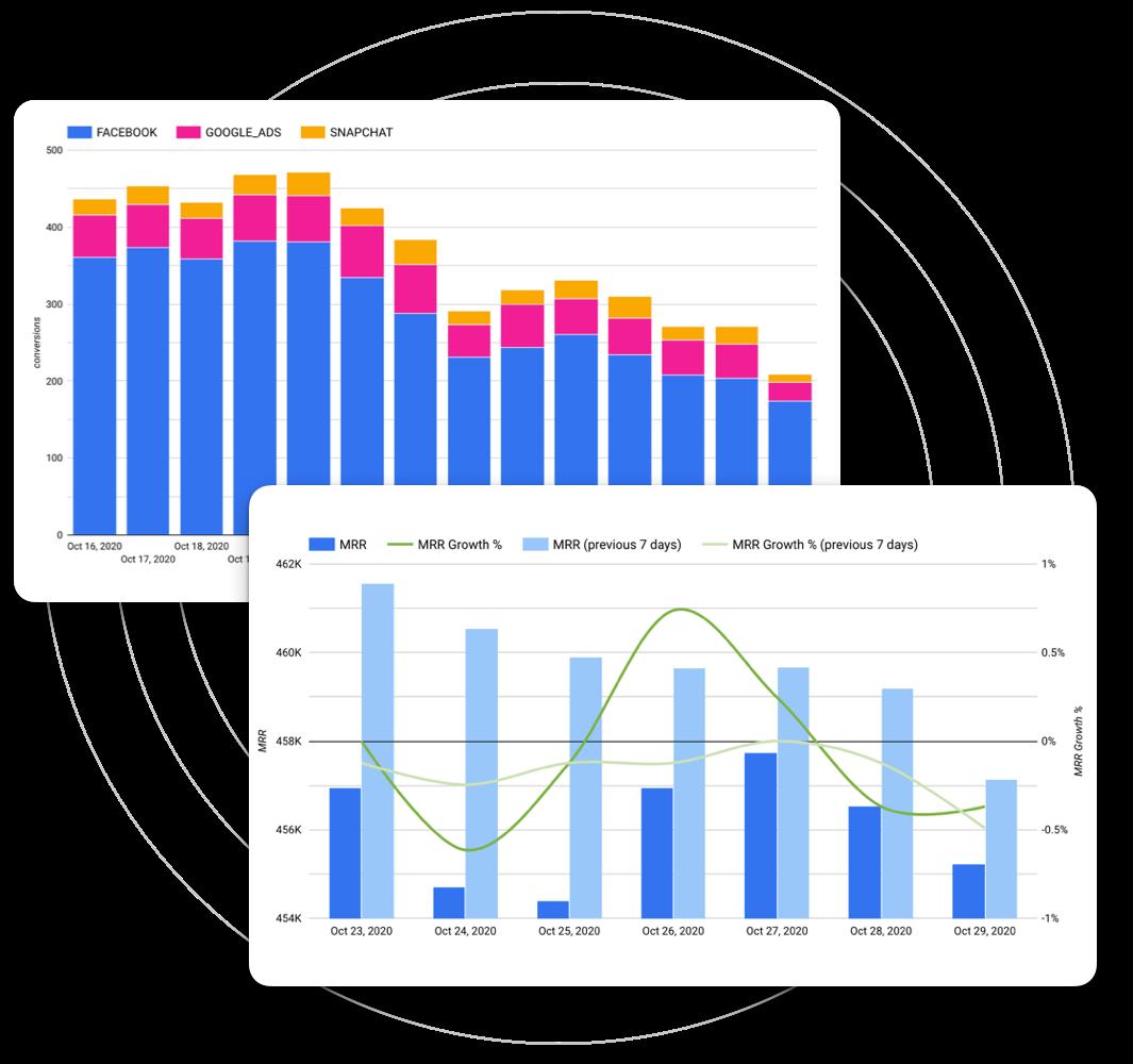 Source Medium chart demo
