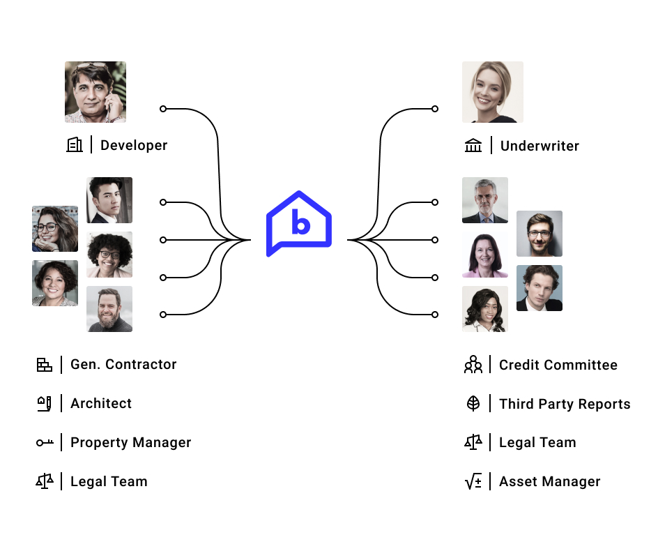 Builders Patch user personas: developer, architect, investor etc. being shown as connected together through the app.