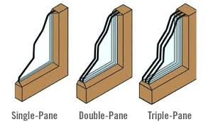 Single Pane Windows