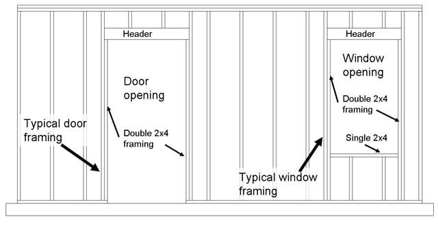 House Framing House Flip