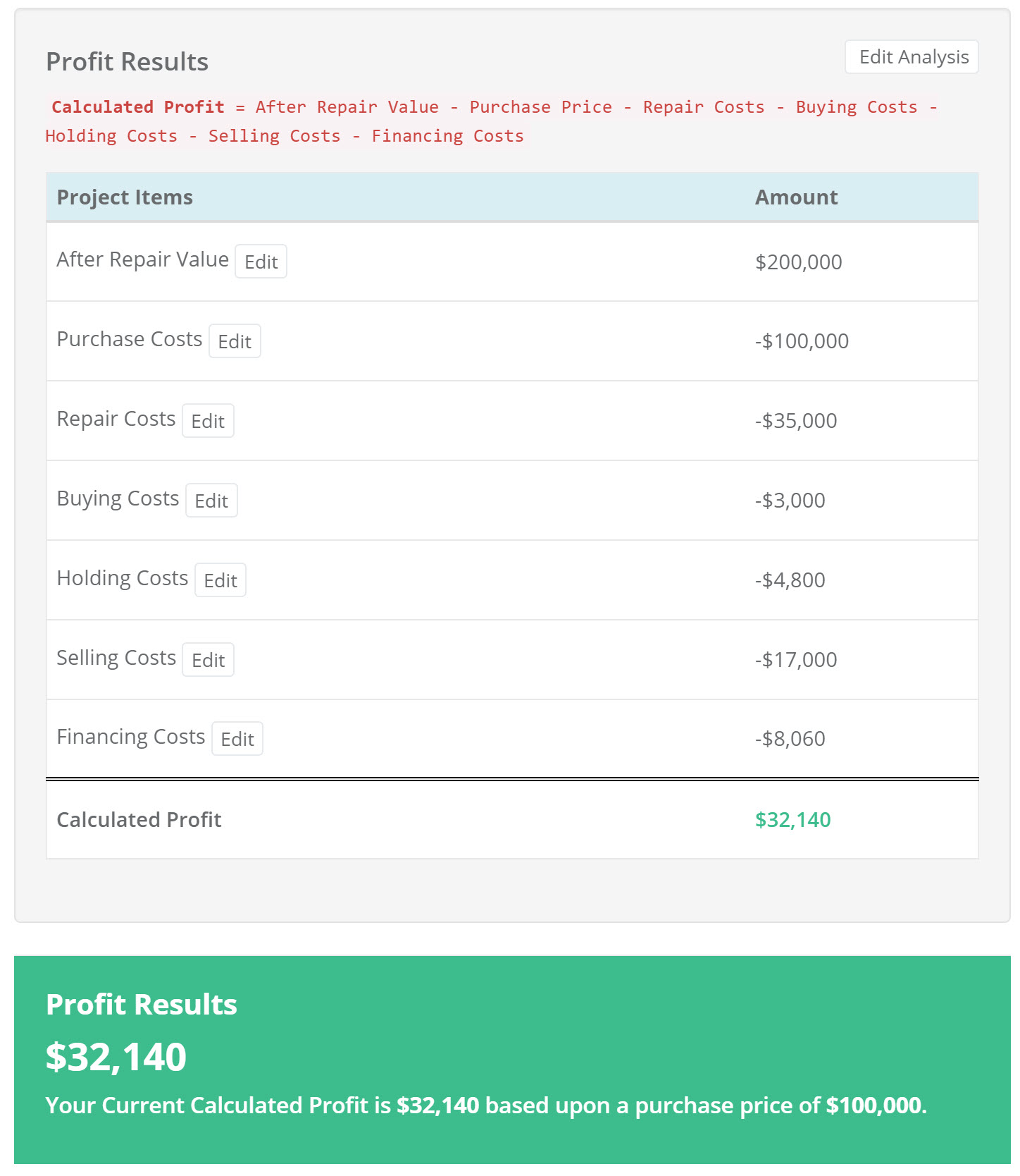 House Flip Profit Calculator