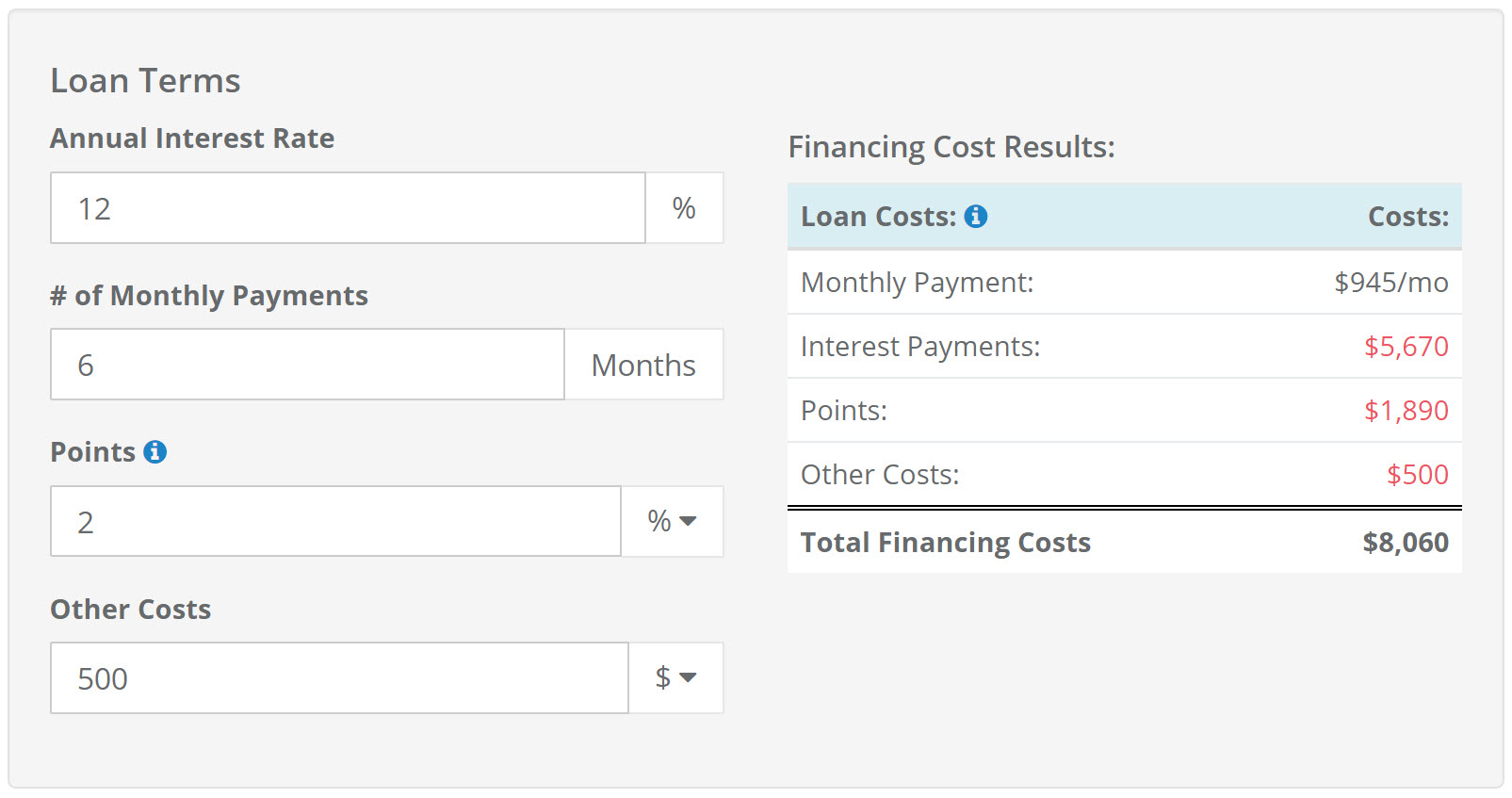 House Flip Financing Costs Calculator
