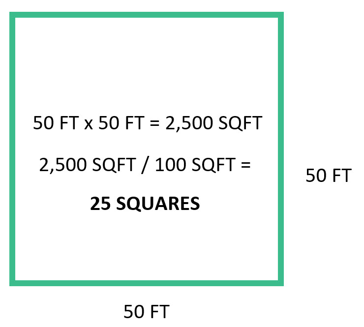 Roofing Square Calculation 2