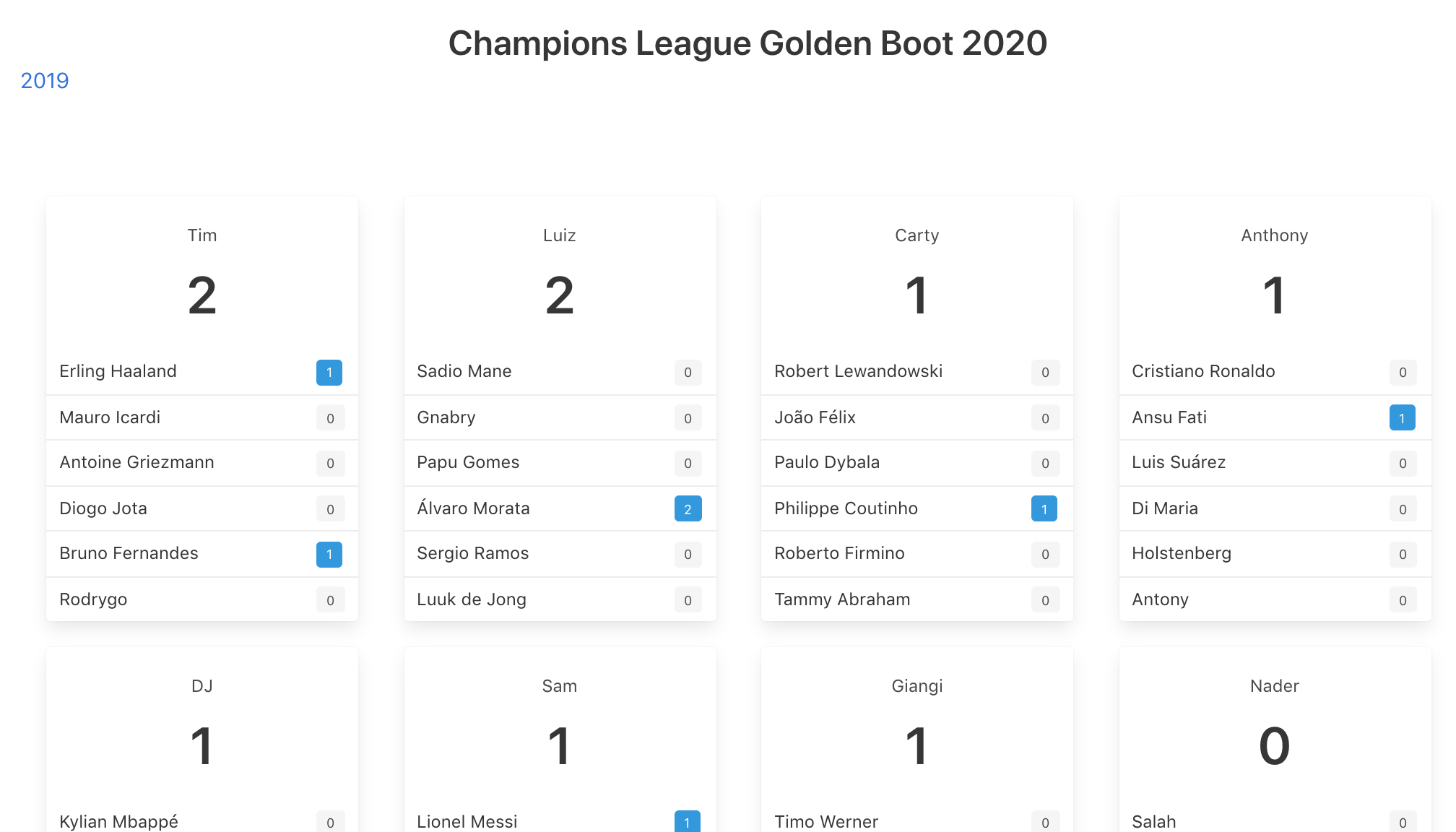 Building A Simple Betting Score App