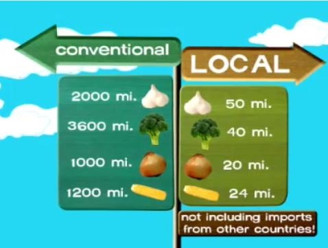 Conventional vs Local Growing of Produce