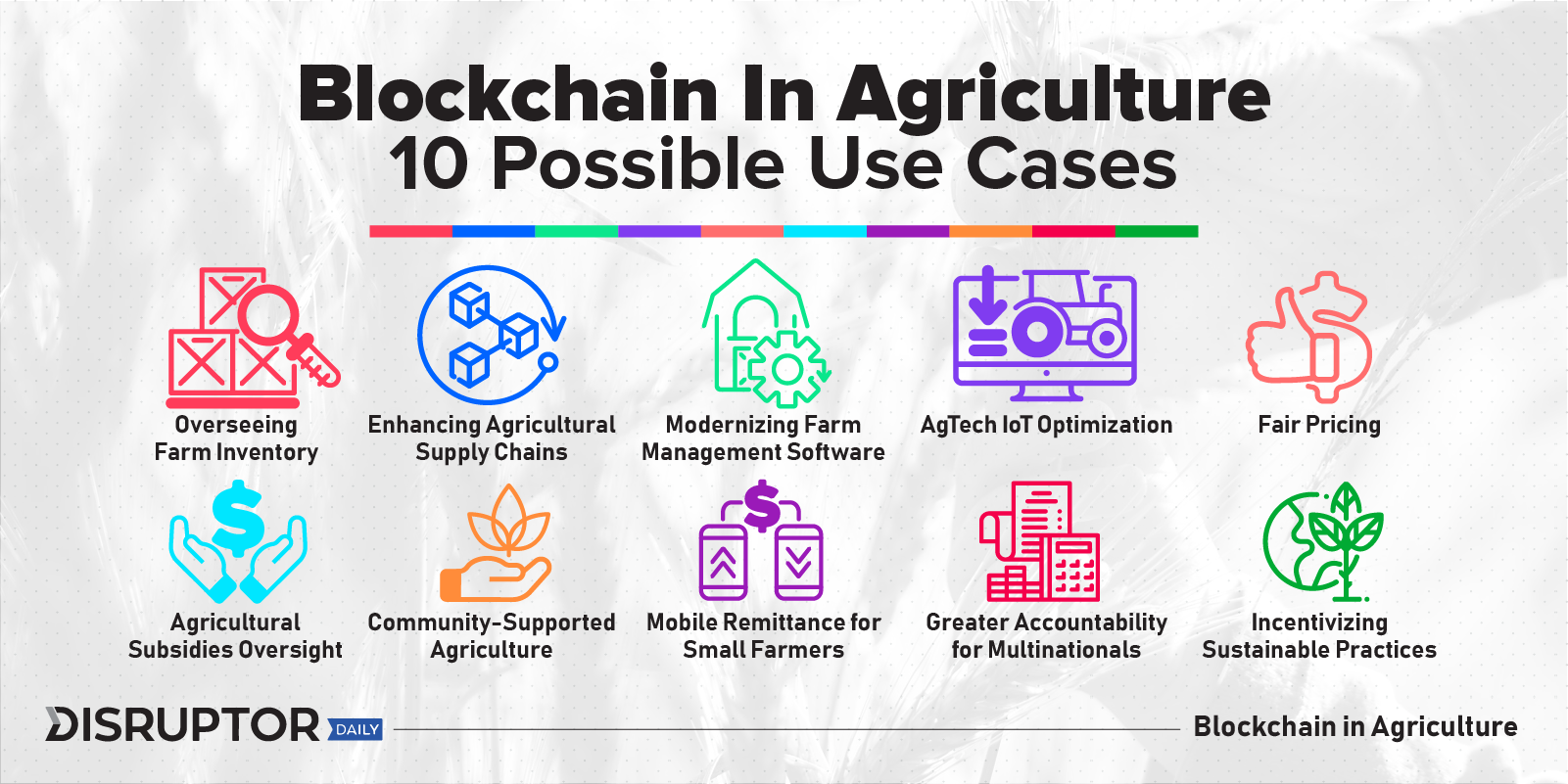 Blockchain In Agriculture: 10 Possible Use Cases - Disruptor Daily