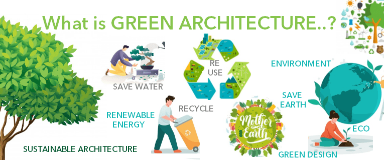 What is Green Architecture? Impact of Green Architecture on Environment |  Economical | Social